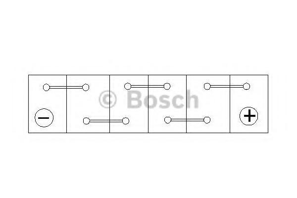 Baterie de pornire MERCEDES-BENZ COUPE (C123), PEUGEOT J5 bus (280P), MERCEDES-BENZ KOMBI Break (S123) - BOSCH 0 092 S5A 080