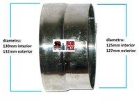 Colier toba / teava esapament 127/132 mm | DAF | Volvo | Renault | Piese Noi | Livrare Rapida