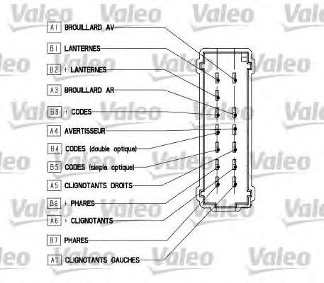 Comutator coloana directie RENAULT MEGANE 95- - OEM-VALEO: 251568|VAL251568 - Cod intern: W02134836