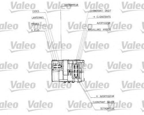 Comutator coloana directie RENAULT TWINGO - OEM-VALEO: 251430|VAL251430 - Cod intern: W02258997