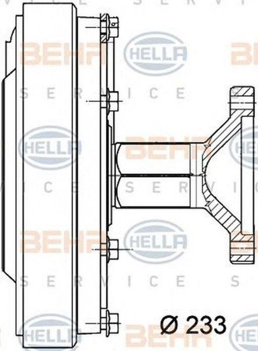 Cupla, ventilator radiator, DAF CF 75 an 2001-2013