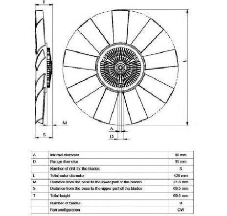 Cupla, ventilator radiator MERCEDES SPRINTER 3-T C