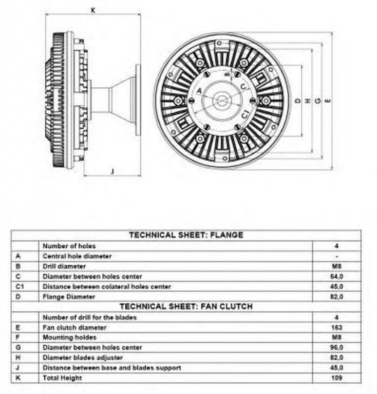 Cupla, ventilator radiator, VOLVO FL 6 an 1991-2000, producator NRF 49121
