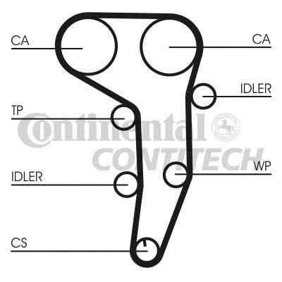 Curea de distributie VW PASSAT (3C2) CONTITECH CT1051