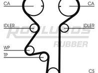 CUREA DISTRIBUTIE - ROULUNDS RUBBER - RR1149