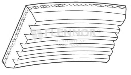 Curea transmisie CONTITECH 6PK1033 Vw Vento (1H2) Passat (3A2, 35I) Sharan (7M8, 7M9, 7M6) Polo (9N) Passat Variant (3A5, 35I) Fabia Limuzina (6Y3) Safrane 1 (B54) Cordoba (6K1, 6K2) Fabia (6Y2) Ibiza