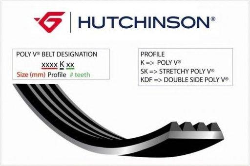 Curea transmisie cu caneluri FIAT ALBEA (172) (2007 - 2016) HUTCHINSON 1022 SK 4 - piesa NOUA