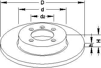Disc frana SEAT TOLEDO  (1L), VW PASSAT (3A2, 35I), VW PASSAT Variant (3A5, 35I) - TOPRAN 103 525