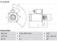 Electromotor FIAT PUNTO Van 188AX BOSCH 0986024210