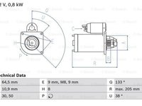 Electromotor FIAT SEICENTO 600 187 BOSCH 0986024210