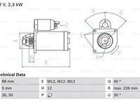 Electromotor MAZDA 3 BK BOSCH 0986024240