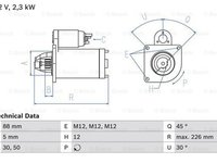 Electromotor MAZDA 6 GG BOSCH 0986024240