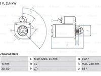 Electromotor RENAULT VEL SATIS BJ0 BOSCH 0986024220