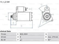 Electromotor TOYOTA HIACE IV caroserie LXH1 RZH1 LH1 BOSCH 0986024230