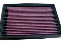 Filtru aer HONDA CIVIC VI Hatchback (EJ, EK) (1995 - 2001) K&N Filters 33-2036 piesa NOUA