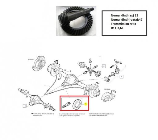 KIT COROANA+PINION DE ATAC DIFERENTIAL SPATE IVECO Daily lll 7174007