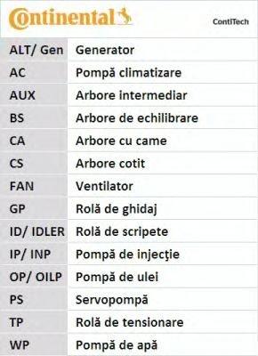 Kit distributie CONTITECH CT1012K1 Vw Polo (6N1) Polo Caroserie (6Nf) Polo (6N2) Lupo (6X1, 6E1) Caddy 2 Pick-Up (9U7) Arosa (6H) Felicia 2 Combi (6U5) Felicia 2 (6U1) Felicia 1 Combi (6U5) Felicia 1