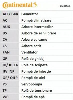 Kit distributie CONTITECH CT1014K2 Opel Combo Caroserie Inchisa/Combi Meriva Corsa C Caroserie (F08, W5L) Corsa C (F08, F68) Combo Tour Astra G Limuzina (F69) Astra G Hatchback (F48, F08) Astra G Comb