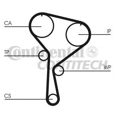 Kit distributie CONTITECH CT1035K1 Renault Megane 2 (Bm0/1, Cm0/1) Megane 2 Combi (Km0/1) Scénic 2 (Jm0/1) Symbol 1 (Lb0/1/2) Kangoo Express (Fc0/1) Almera 2 Hatchback (N16) Clio 2 (Bb0/1/2, Cb0/1/2)
