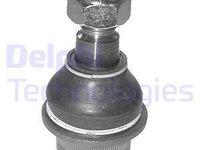 Pivot Articulatie sarcina ghidare dreapta stanga Mercedes Sprinter Volkswagen LT 1995 - 2006 Cod TC888 Piesa Noua