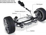 Directia auto: ce elemente de directie se strica primele la un automobil?