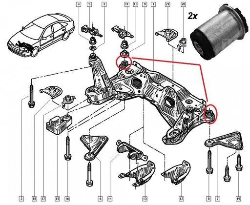 SET 2 Bucsi cadru motor (jug) PENTRU Renault ESPACE, LAGUNA 7700824709