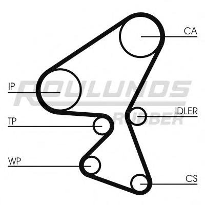 Set curea de distributie CITROËN XSARA (N1), CITROËN XSARA Estate (N2), CITROËN XSARA cupe (N0) - ROULUNDS RUBBER RR1079K2