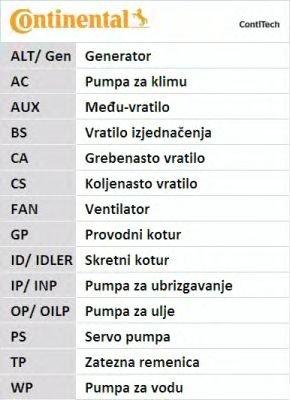Set curea de distributie SKODA FABIA - OEM-CONTITECH: CT908K1 - Cod intern: CT908K1