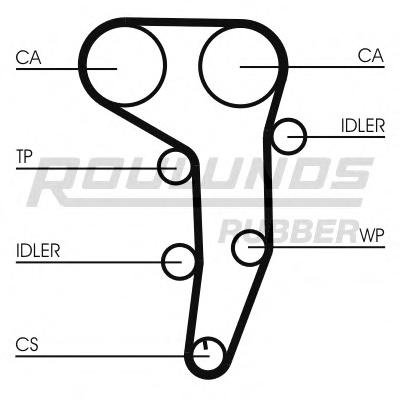 Set curea de distributie VW TOURAN (1T1, 1T2), AUDI A3 (8P1), VW RABBIT V (1K1) - ROULUNDS RUBBER RR1087K1