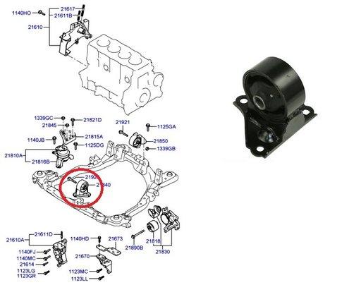 Suport motor fata pentru Kia Sportage , Hyunday Tucson , IX 35 -- 219102E100