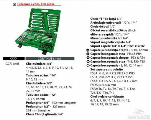 TOPTUL Trusa chei+tubulare 1/2,1/4 (106piese)